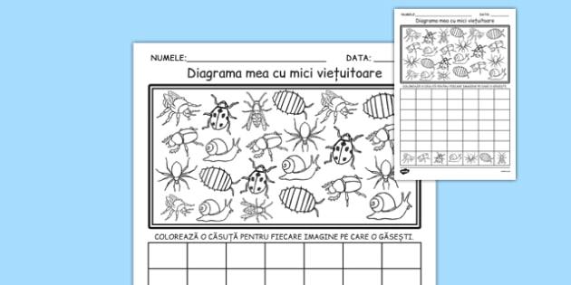 Diagrama mea cu mici vietuitoare - matematica, numarare , worksheet