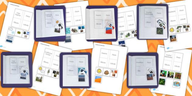 Science Habitats Interactive Visual Aids Resource Pack - visuals