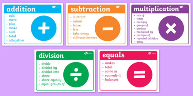 Maths Signs And Vocabulary Posters - maths, numeracy, signs vocab