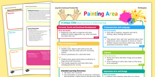 Painting Area Continuous Provision Plan Posters Reception FS2