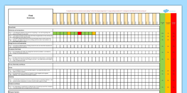 Scottish Curriculum for Excellence First Sciences Assessment Spreadsheet - CfE, planning, tracking, sciences, living things, energy, space, firces, electricity, waves, human body, materials, scotland