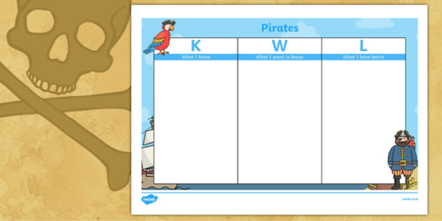 Pirates Topic KWL Grid - pirates, kwl, grid, know, learn, want