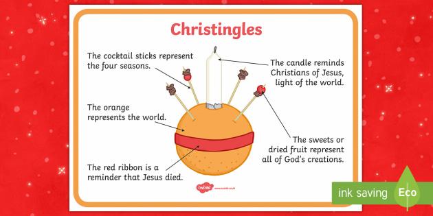 Christingle Display Poster - christingle, christmas, christianity, religion, RE, display