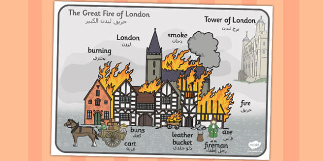 The Great Fire of London Scene Word Mat Arabic Translation - arabic