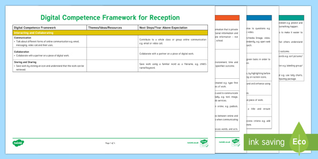 Digital Competence Framework Reception Planning Template