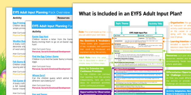 EYFS Easter Adult Input Planning and Resource Pack Overview - EYFS Planning, Early Years Planning, Christian Festivals