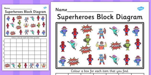 Superheroes Block Diagram Activity Worksheet - graph, activity, hero
