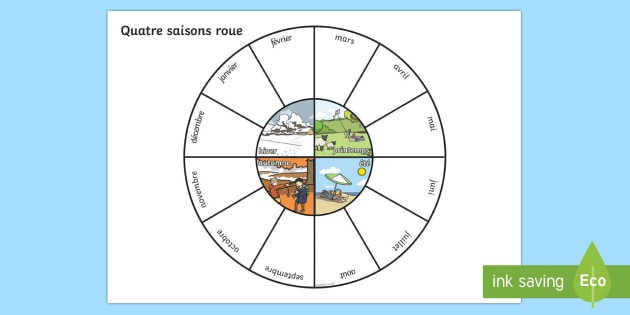 Quatre Saisons Roue Four Seasons Wheel - french, seasons, weather, wheel, visual aids, aids