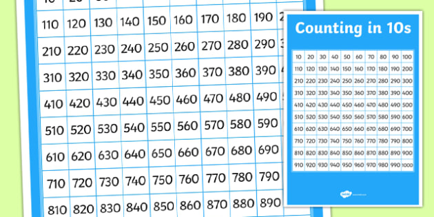 Counting in 10s Number Square - Counting on, Counting back, even numbers, foundation stage numeracy, counting in 2s, numbes, ballon, counting in2s, countng, couting, nubers, numracy, counting in 10's, coutning