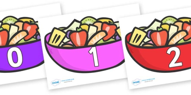 Numbers 0-50 on Fruit Salad - 0-50, foundation stage numeracy, Number recognition, Number flashcards, counting, number frieze, Display numbers, number posters