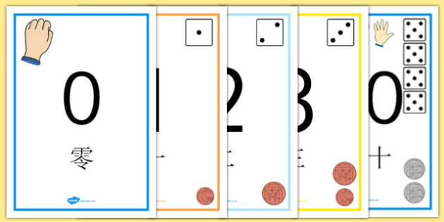 Visual Numberline Posters 1-20 Chinese Mandarin - 数字,海报,零,十,二十