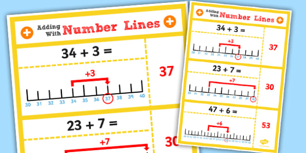 Year 2 Adding 2 Digit Numbers and Ones Using Number Lines Poster