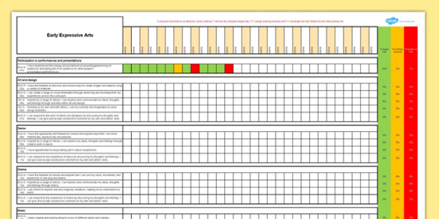 Scottish Curriculum for Excellence Early Expressive Arts Assessment Spreadsheet - CfE, planning, tracking, art, drama, dance, music