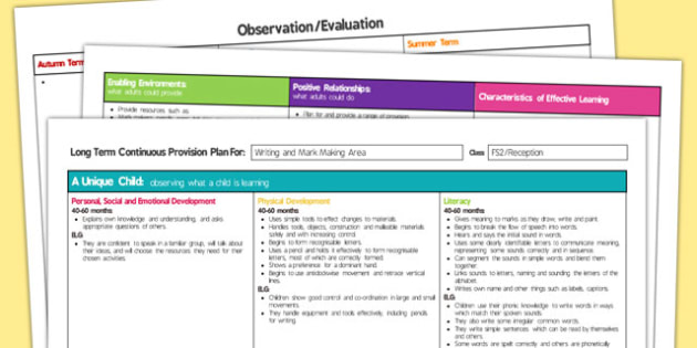 Writing and Mark Making Area Editable Continuous Provision Plan Reception FS2