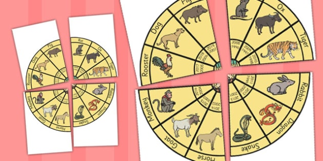 Chinese Zodiac Wheel Large Display Cut Out - chinese, zodiac