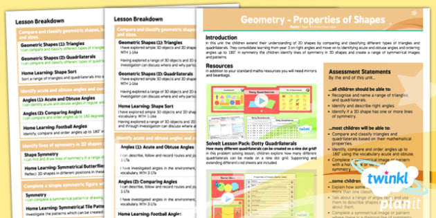 PlanIt - Maths Year 4 - Properties of Shapes Area Overview CfE - PlanIt, maths, shape, geometry, geometric, angles, symmetry, symmetrical