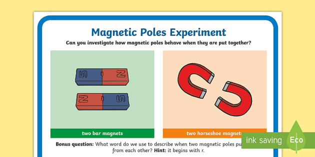 Science Magnetic Poles Investigation Prompt Display Poster - science, SESE, investigation, experiment, equipment, resources, open-ended, prompt question, procedu