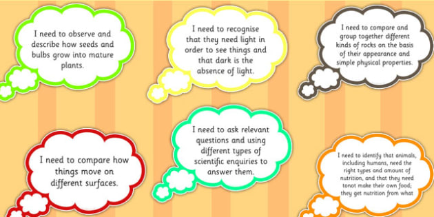 2014 Curriculum Year 3 Science Assessment I Need to Thought Bubble