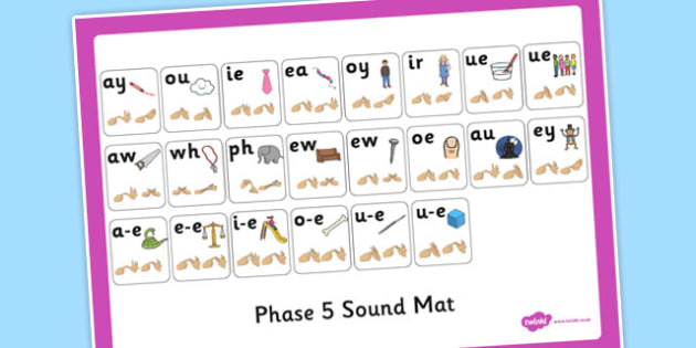 Phase 5 Mat with British Sign Language Fingerspelling - phase 5