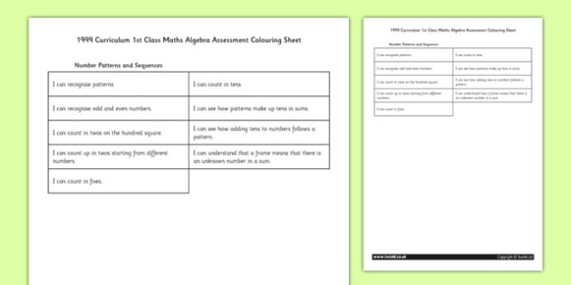 1999 Curriculum 1st Class Maths Algebra Assessment Targets Colouring Sheet - roi, irish, republic of ireland