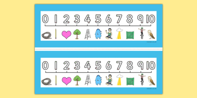 Number Formation SEN Number Line