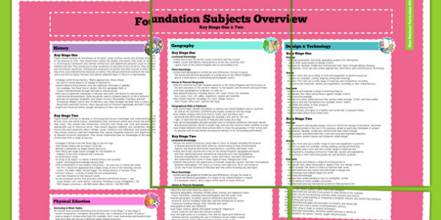 2014 Curriculum Foundation Subjects Overview - new curriculum