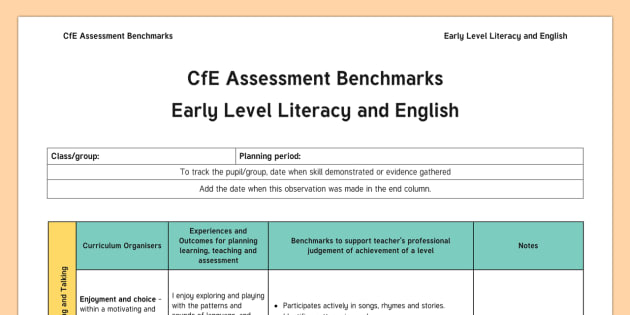 CfE Benchmarks Early Level Literacy and English Assessment Tracker-Scottish