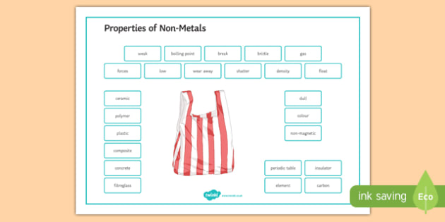 Properties of Non Metals Word Mat