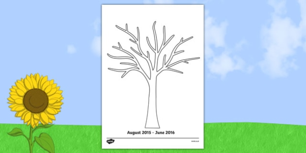 Class Thumbprint Tree Template - cfe, class, thumbprint, tree, template, thumbprint tree