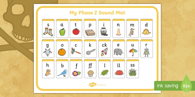 Pirate Themed Sound Mat Phase 2 - sound mat, sounds, pirate sound mat, phase 2 sound mat, letters and sounds, phase 2, phase 2 mat, phonic sounds, phonics