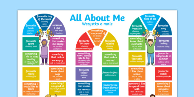 All About Me Board Game Polish Translation-Polish-translation