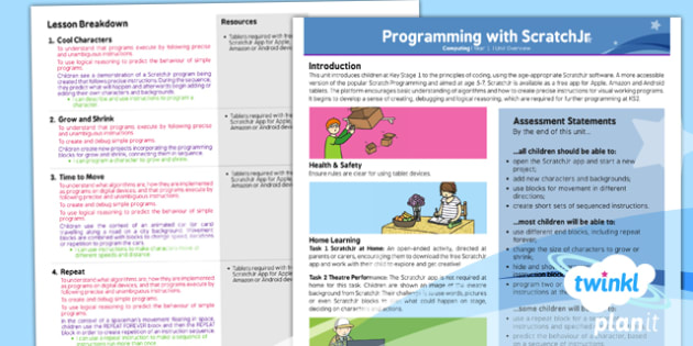 PlanIt - Computing Year 1 - Programming with ScratchJr Planning Overview - code, coding, programming, algorithms