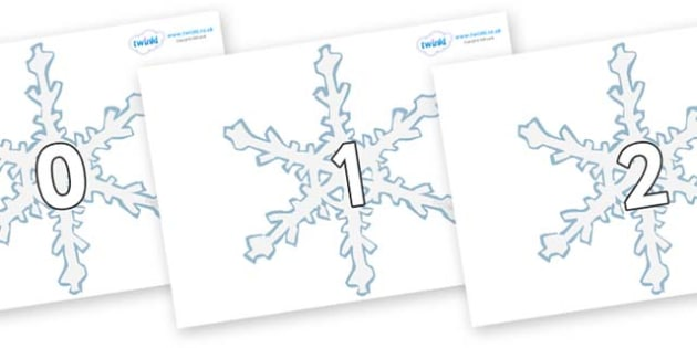 Numbers 0-100 on Snowflakes - 0-100, foundation stage numeracy, Number recognition, Number flashcards, counting, number frieze, Display numbers, number posters