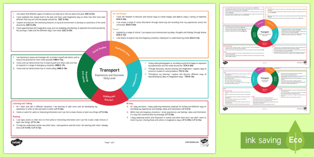 Transport Early Level CfE Interdisciplinary Topic Web - Scottish CfE, cross curricular, plan, planner, planning, overview, IDL, travel, Es and Os
