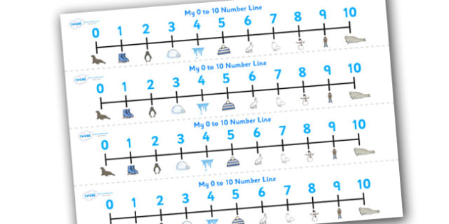 0-10 Number Line (Winter) - Counting, Numberline, Number line, Counting on, Counting back, Winter, skis, ice skates, polar bear, whale, penguin, huskey, snow, winter, frost, cold, ice, hat, gloves