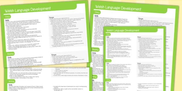 Welsh Curriculum Foundation Welsh Language Development Overview