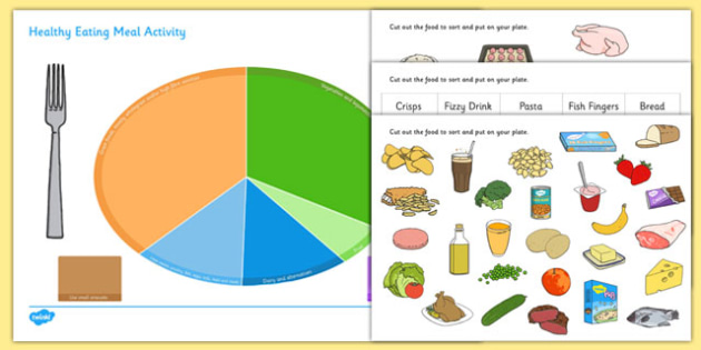 Healthy Eating Divided Plate Sorting Activity - health, food