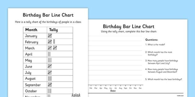 Birthdays Bar Line Chart Worksheets - bar and line chart worksheet, bar chart, line chart, recording birthdays, birthdays in a class, ks2 maths, ks2