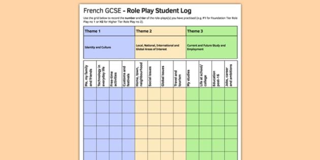 GCSE Français Jeu de rôle Feuille d'enregistrement pour étudiants - french, GCSE, Role Play, Record Log, Student
