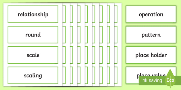 Year 5 2014 Curriculum Multiplication and Division Vocabulary Card