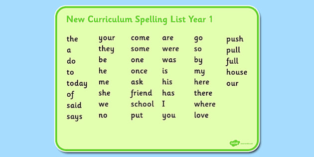 New Curriculum Spelling List Year 1 Word Mat - new curriculum, spelling list, year 1, word mat