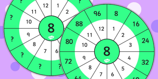 8 Times Table Wheel Cut Outs - visual aid, maths, numeracy