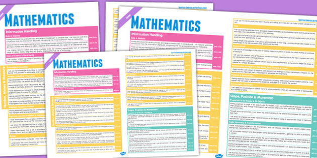 Scottish Curriculum For Excellence Overview Posters Second Maths