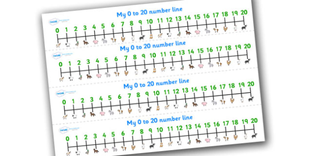 0-20 Number Line (Farm) - Counting, Numberline, Number line, Counting on, Counting back, farm, pig, cow, chicken, goat, tractor, farmer, chicken, goat, sheep, hay, milk, eggs