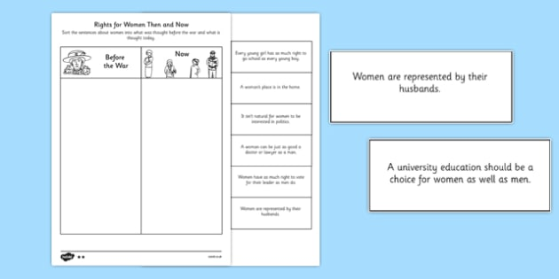Rights for Women Then and Now Worksheet - suffragettes, history