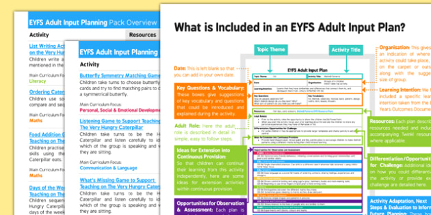 EYFS Adult Input Planning Pack Overview to Support Teaching on The Very Hungry Caterpillar - EYFS planning, Early Years Planning, minibeasts, Eric Carle