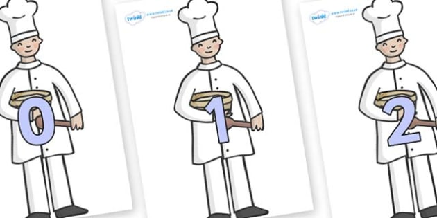 Numbers 0-100 on Bakers - 0-100, foundation stage numeracy, Number recognition, Number flashcards, counting, number frieze, Display numbers, number posters