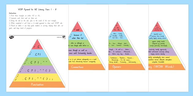 NZ Levelled VCOP Yrs 1 - 8 3D Pyramid