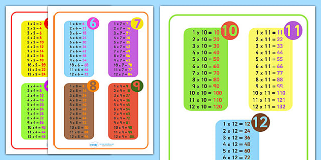Times tables mat multiplication square multiply counting for Table 6 song
