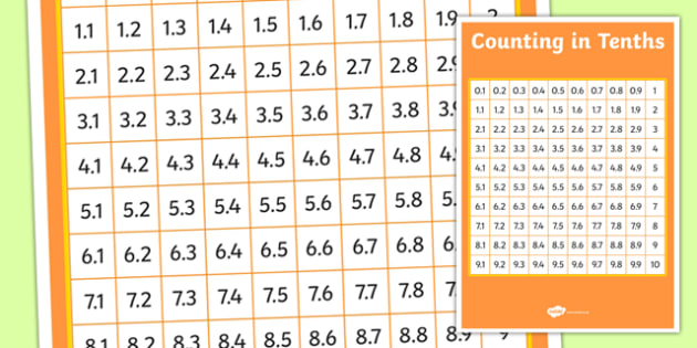 Counting in Tenths Number Square - count, counting aid, numeracy, countng, couting, numracy, numberline, coutning